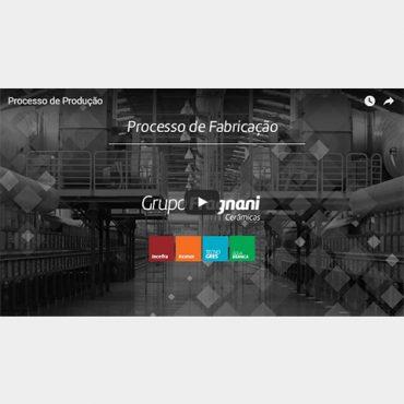 Processo de produção de placas cerâmicas